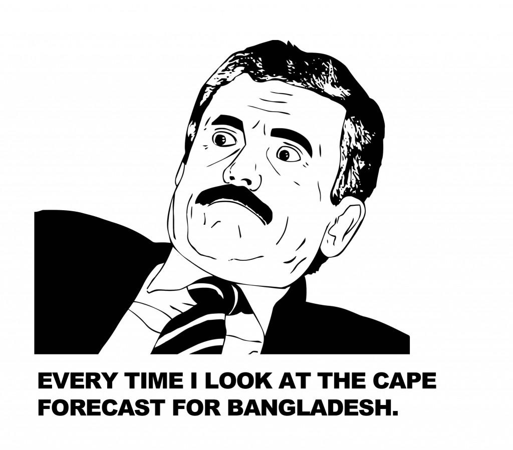 Bangladesh Meteorology